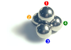 Tetrad-balls-numbered.jpg